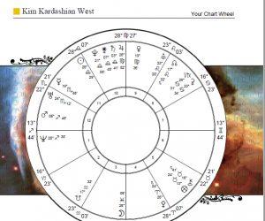 Kim Kardashian and AstroCartoGraphy